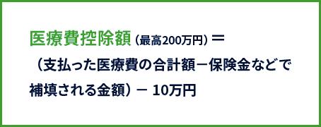 医療費控除額(最高200万円)=(支払った医療費の合計額-保険金などで補填される金額)- 10万円